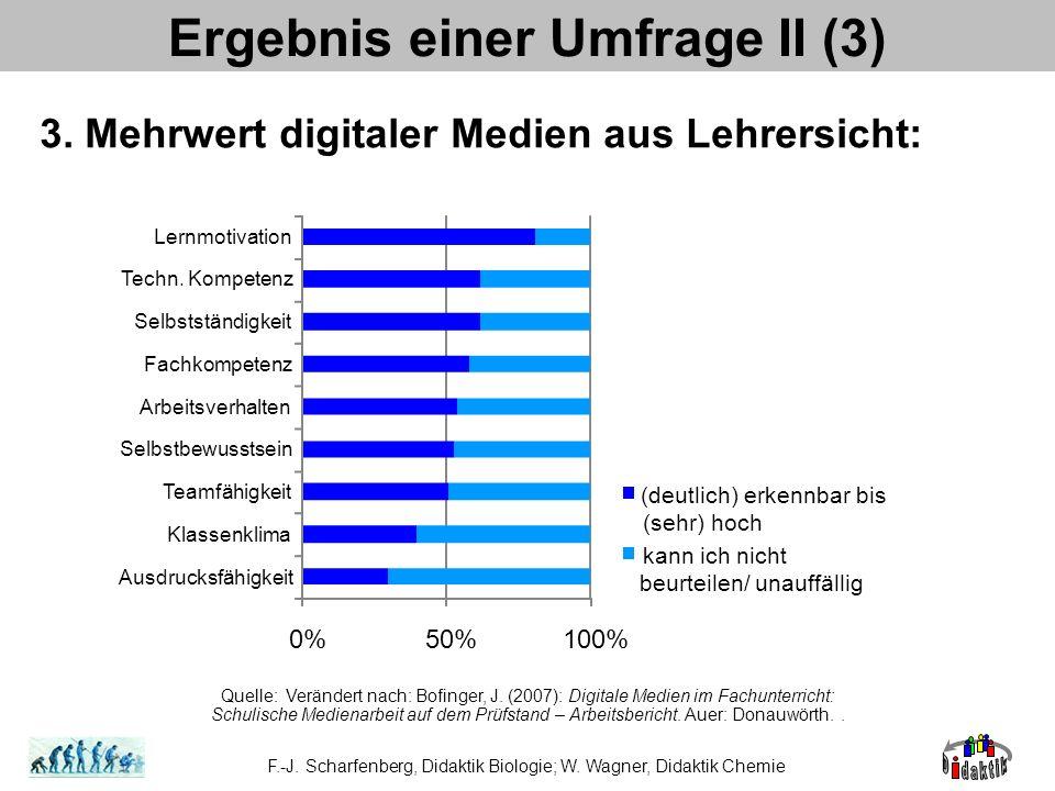 3. Mehrwert digitaler Medien aus Lehrersicht: Ergebnis einer Umfrage II (3) Quelle: Verändert nach: Bofinger, J. (2007): Digitale Medien im Fachunterr