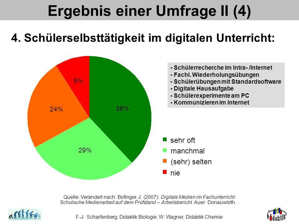 4. Schülerselbsttätigkeit im digitalen Unterricht: Ergebnis einer Umfrage II (4) Quelle: Verändert nach: Bofinger, J. (2007): Digitale Medien im Fachu