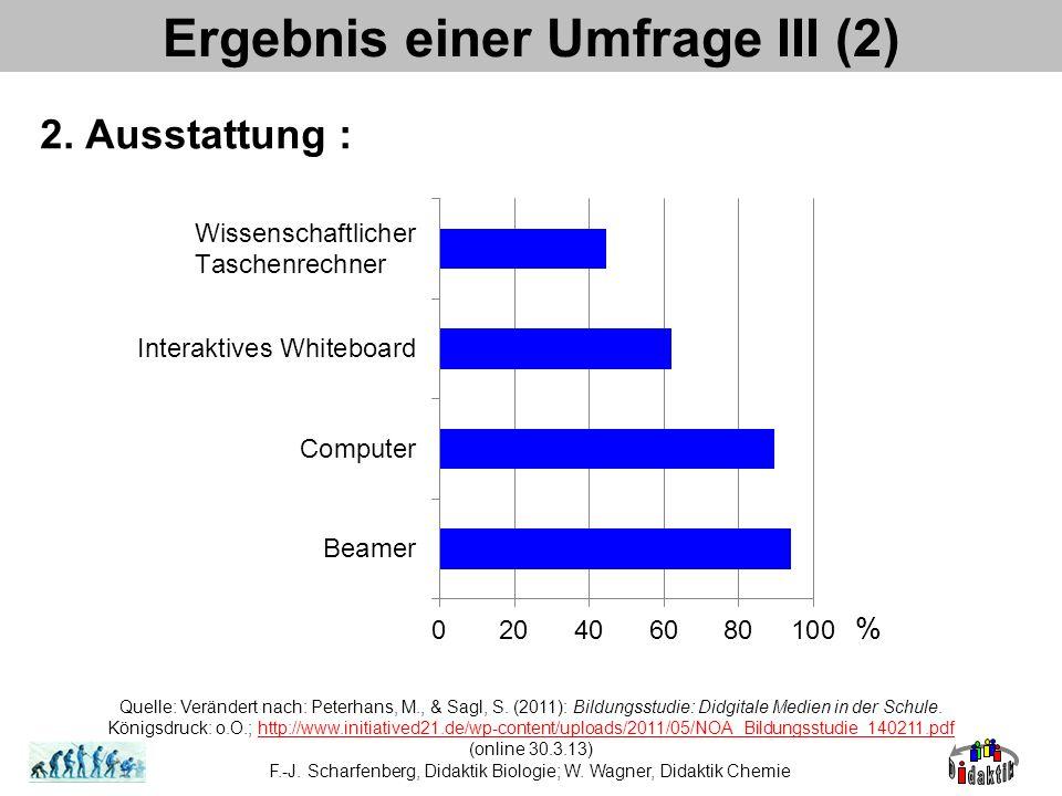 2. Ausstattung : Ergebnis einer Umfrage III (2) Quelle: Verändert nach: Peterhans, M., & Sagl, S. (2011): Bildungsstudie: Didgitale Medien in der Schu