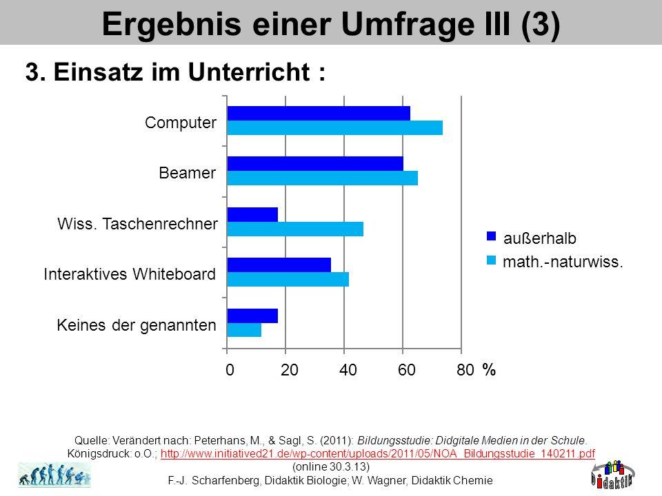 3. Einsatz im Unterricht : Ergebnis einer Umfrage III (3) Quelle: Verändert nach: Peterhans, M., & Sagl, S. (2011): Bildungsstudie: Didgitale Medien i