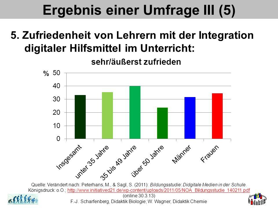 5. Zufriedenheit von Lehrern mit der Integration digitaler Hilfsmittel im Unterricht: Ergebnis einer Umfrage III (5) Quelle: Verändert nach: Peterhans