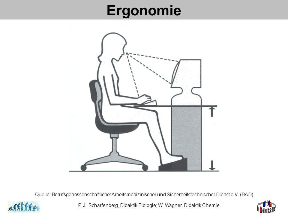 Ergonomie F.-J. Scharfenberg, Didaktik Biologie; W. Wagner, Didaktik Chemie Quelle: Berufsgenossenschaftlicher Arbeitsmedizinischer und Sicherheitstec