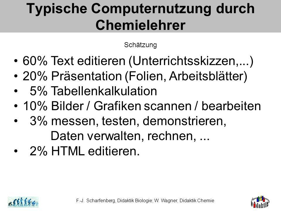 Typische Computernutzung durch Chemielehrer 60% Text editieren (Unterrichtsskizzen,...) 20% Präsentation (Folien, Arbeitsblätter) 5% Tabellenkalkulati
