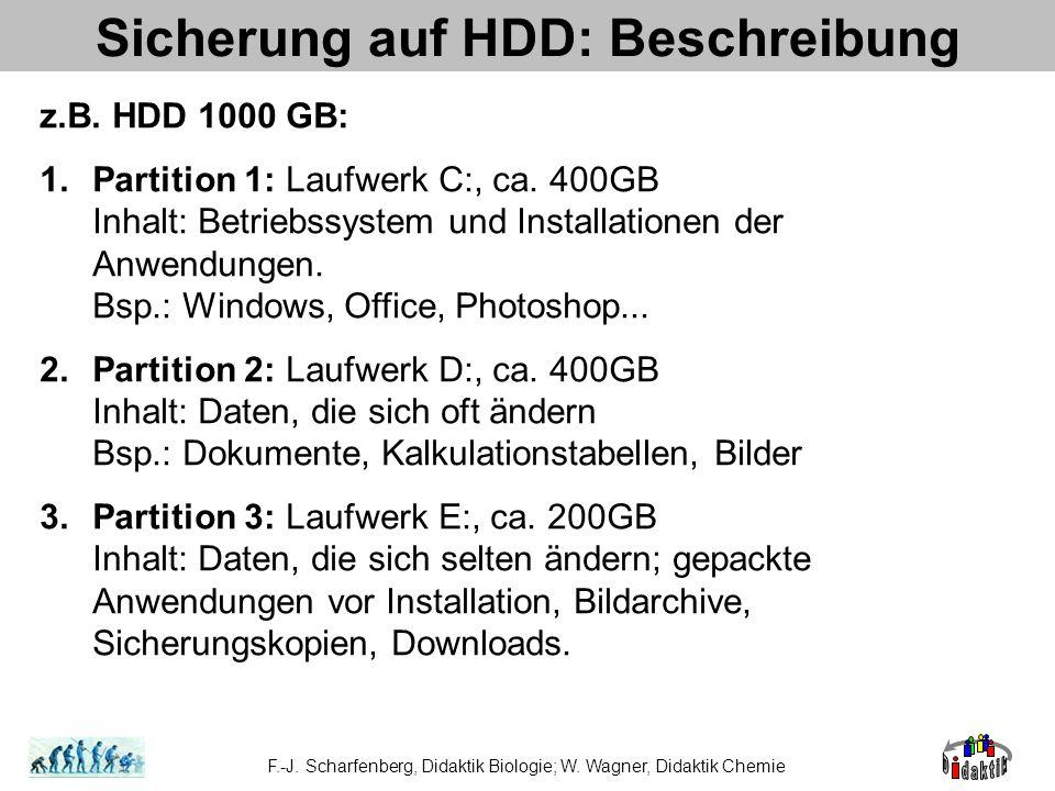 Sicherung auf HDD: Beschreibung z.B. HDD 1000 GB: 1.Partition 1: Laufwerk C:, ca. 400GB Inhalt: Betriebssystem und Installationen der Anwendungen. Bsp