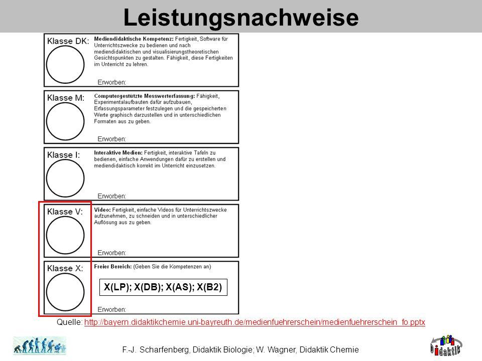 Leistungsnachweise Quelle: http://bayern.didaktikchemie.uni-bayreuth.de/medienfuehrerschein/medienfuehrerschein_fo.pptxhttp://bayern.didaktikchemie.un