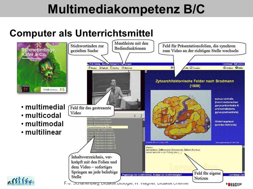 Multimediakompetenz B/C Computer als Unterrichtsmittel F.-J. Scharfenberg, Didaktik Biologie; W. Wagner, Didaktik Chemie multimedial multicodal multim