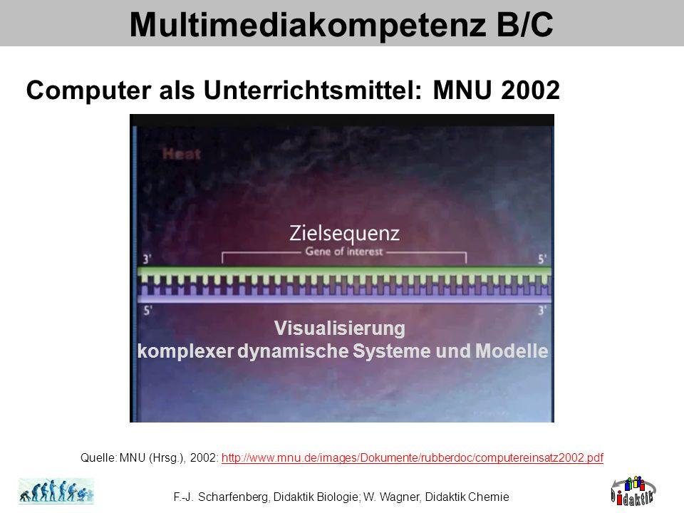 Multimediakompetenz B/C Computer als Unterrichtsmittel: MNU 2002 F.-J. Scharfenberg, Didaktik Biologie; W. Wagner, Didaktik Chemie Quelle: MNU (Hrsg.)