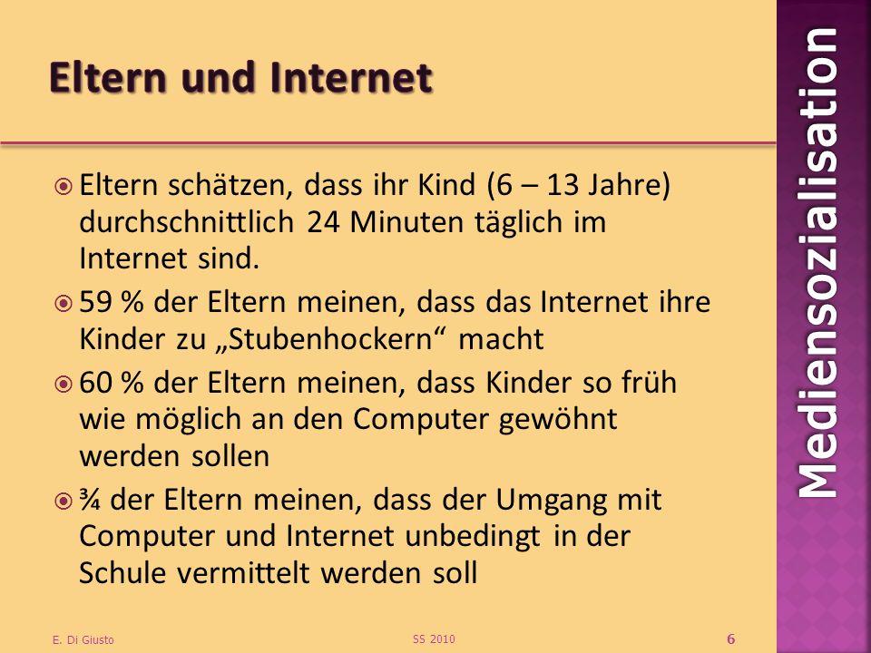 Eltern schätzen, dass ihr Kind (6 – 13 Jahre) durchschnittlich 24 Minuten täglich im Internet sind.
