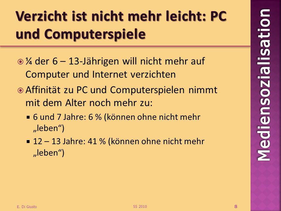 ¼ der 6 – 13-Jährigen will nicht mehr auf Computer und Internet verzichten Affinität zu PC und Computerspielen nimmt mit dem Alter noch mehr zu: 6 und 7 Jahre: 6 % (können ohne nicht mehr leben) 12 – 13 Jahre: 41 % (können ohne nicht mehr leben) SS 2010 E.