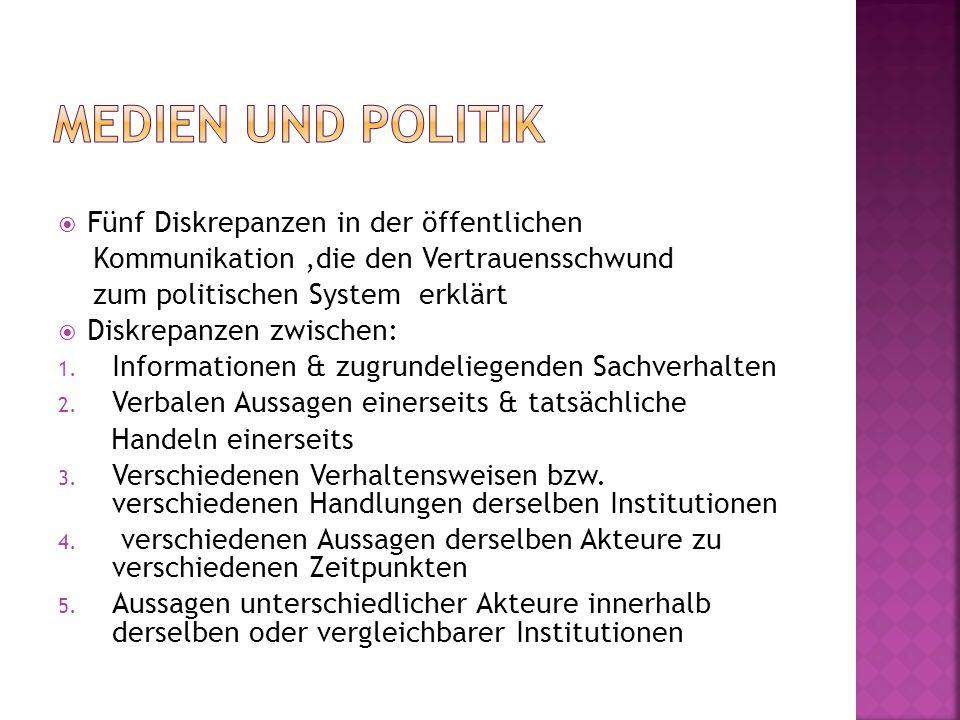 Fünf Diskrepanzen in der öffentlichen Kommunikation,die den Vertrauensschwund zum politischen System erklärt Diskrepanzen zwischen: 1. Informationen &