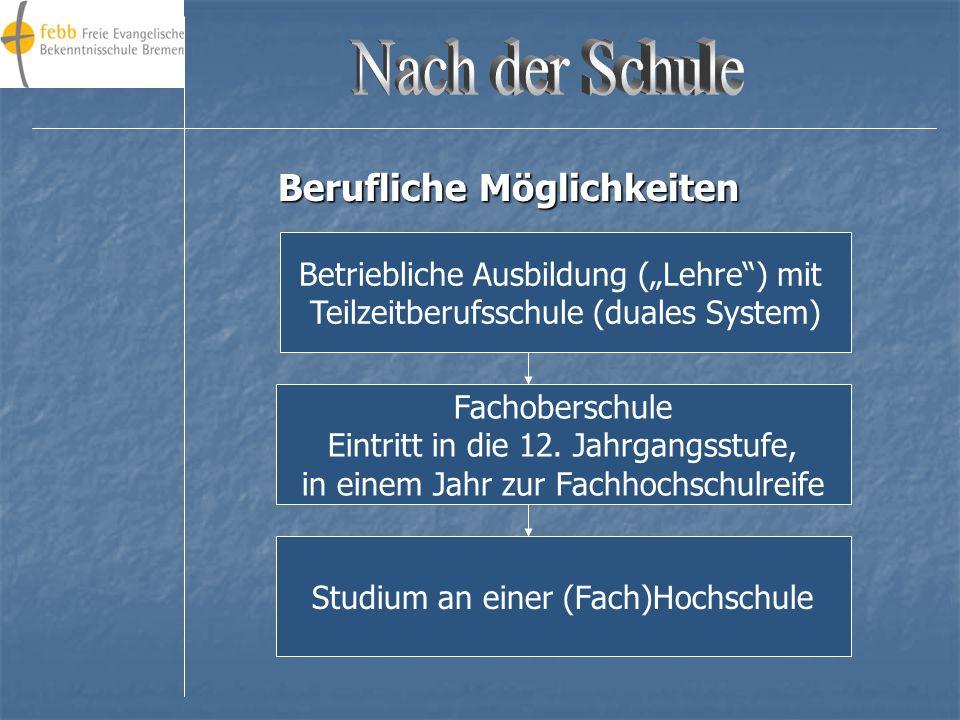 Abschlüsse und Berechtigungen nach der Integrierten Haupt- und Realschule 1.Berechtigung zum Besuch der gymnasialen Oberstufe: Mindestens 3 E-Kurse Mi