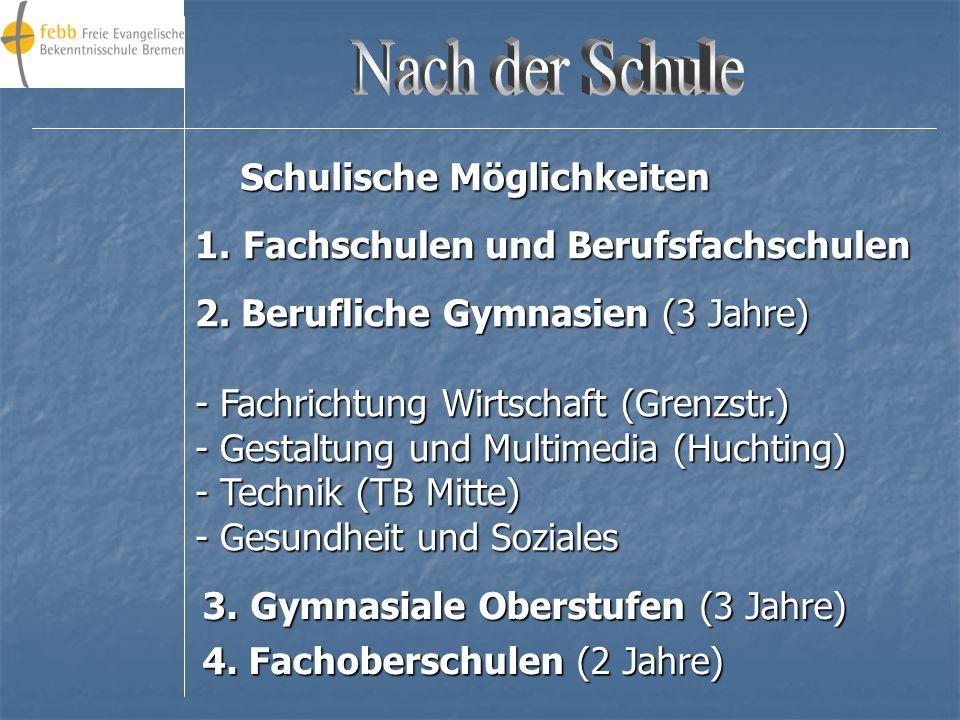 Berufliche Möglichkeiten Berufliche Möglichkeiten Betriebliche Ausbildung (Lehre) mit Teilzeitberufsschule (duales System) Fachoberschule Eintritt in