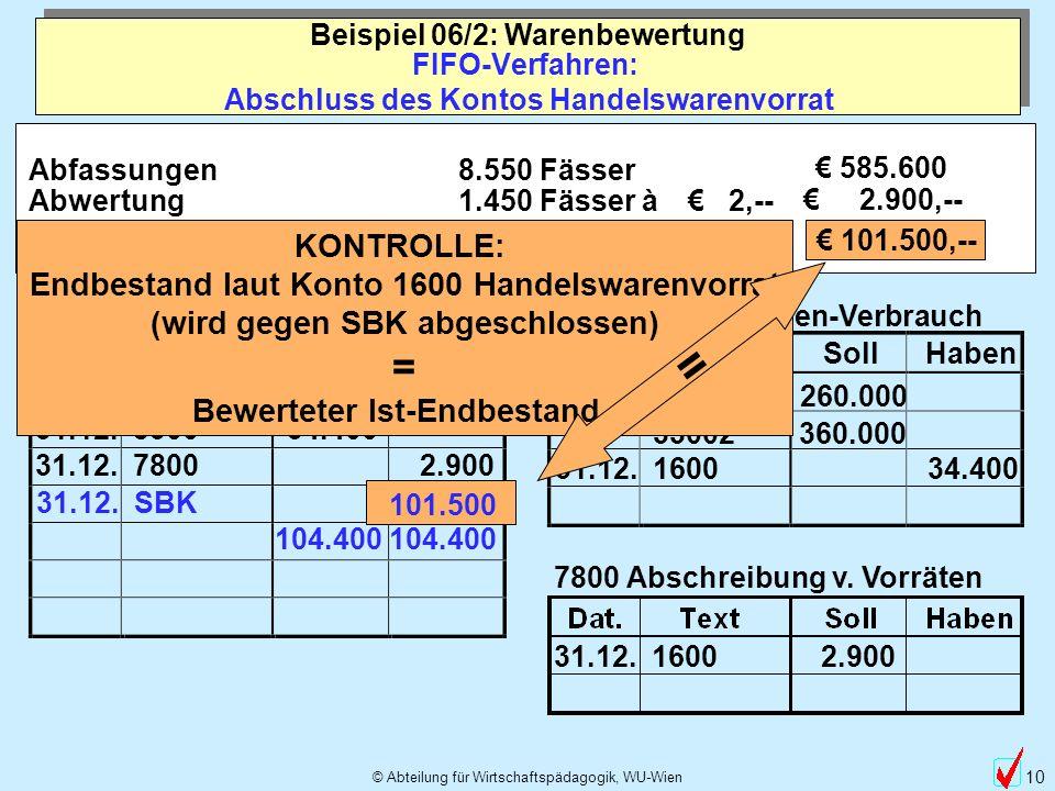 © Abteilung für Wirtschaftspädagogik, WU-Wien 10 4.1. 33005 260.000 5.5. 33002 360.000 Dat.TextSollHaben FIFO-Verfahren: Abschluss des Kontos Handelsw