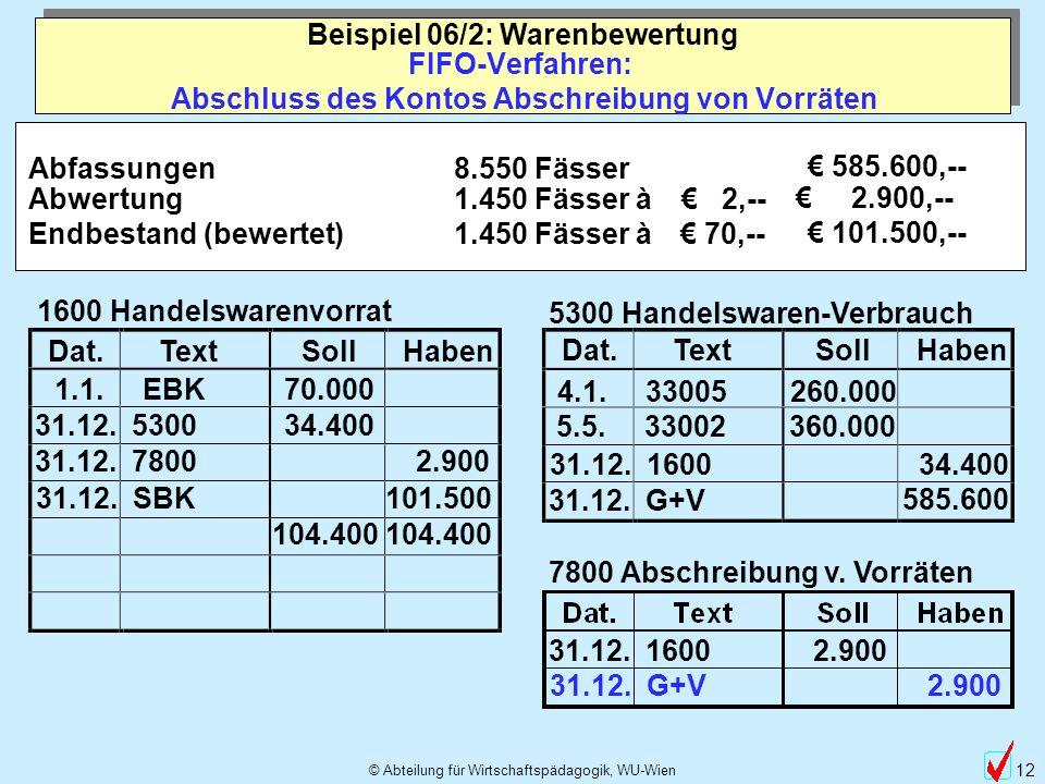 © Abteilung für Wirtschaftspädagogik, WU-Wien 12 Dat.TextSollHaben FIFO-Verfahren: Abschluss des Kontos Abschreibung von Vorräten Dat.TextSollHaben 16