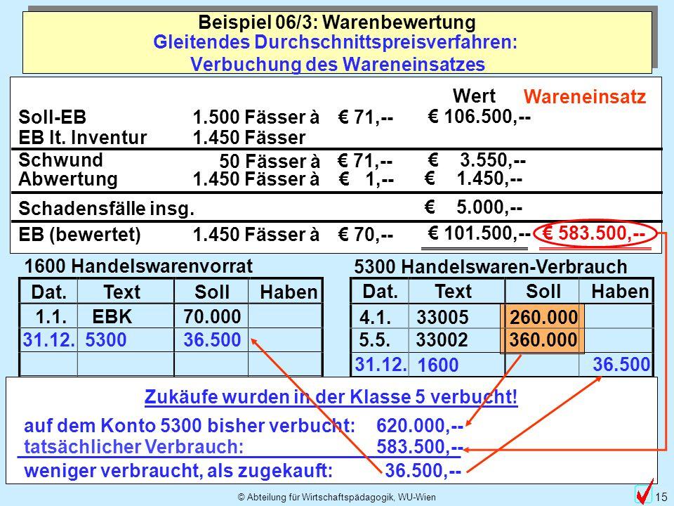 © Abteilung für Wirtschaftspädagogik, WU-Wien 15 Dat.TextSollHaben 5300 Handelswaren-Verbrauch 4.1. 33005 260.000 5.5. 33002 360.000 Gleitendes Durchs