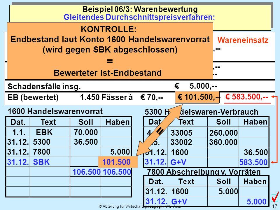 © Abteilung für Wirtschaftspädagogik, WU-Wien 17 Dat.TextSollHaben 5300 Handelswaren-Verbrauch 4.1. 33005 260.000 5.5. 33002 360.000 Dat.TextSollHaben