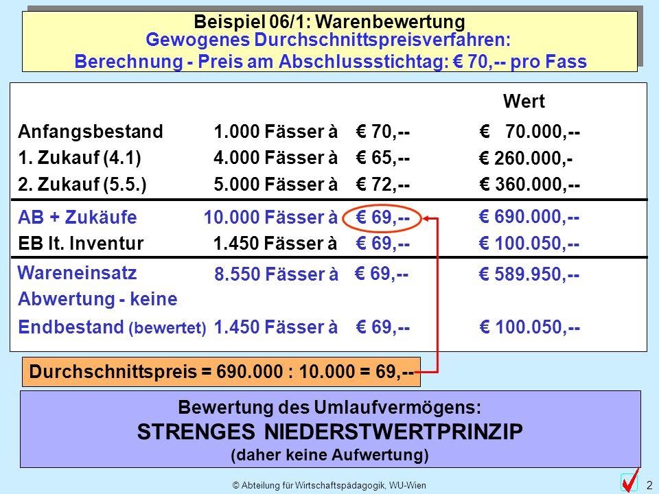 © Abteilung für Wirtschaftspädagogik, WU-Wien 2 Gewogenes Durchschnittspreisverfahren: Berechnung - Preis am Abschlussstichtag: 70,-- pro Fass Beispie