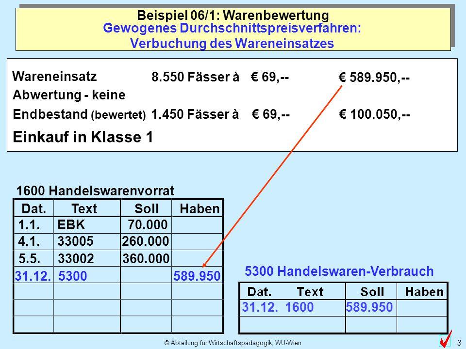 © Abteilung für Wirtschaftspädagogik, WU-Wien 14 Gleitendes Durchschnittspreisverfahren: Berechnung - Preis am Abschlussstichtag: 70,-- pro Fass Beispiel 06/3: Warenbewertung Wert Summe 3.550,--Schwund 330.000,-- 5.000 Fässer à EB lt.