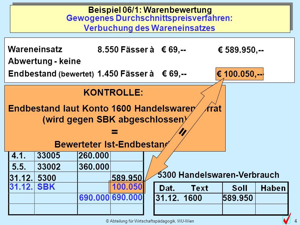 © Abteilung für Wirtschaftspädagogik, WU-Wien 5 Dat.TextSollHaben 100.050 Gewogenes Durchschnittspreisverfahren: Verbuchung des Wareneinsatzes Beispiel 06/1: Warenbewertung 1600 Handelswarenvorrat 1.1.