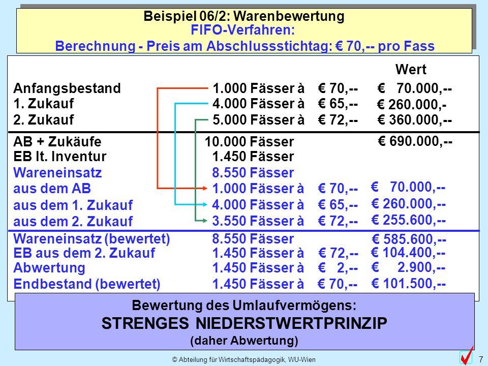 © Abteilung für Wirtschaftspädagogik, WU-Wien 7 FIFO-Verfahren: Berechnung - Preis am Abschlussstichtag: 70,-- pro Fass EB aus dem 2. Zukauf1.450 Fäss