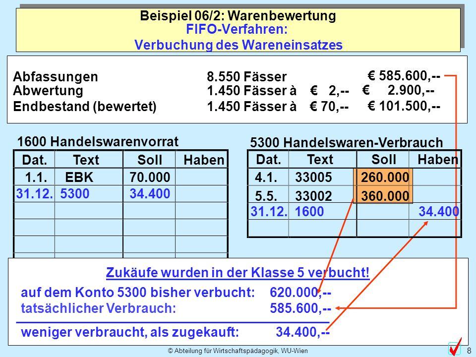 © Abteilung für Wirtschaftspädagogik, WU-Wien 8 FIFO-Verfahren: Verbuchung des Wareneinsatzes Dat.TextSollHaben 1600 Handelswarenvorrat 1.1. EBK 70.00