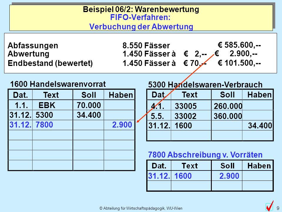 © Abteilung für Wirtschaftspädagogik, WU-Wien 9 Dat.TextSollHaben FIFO-Verfahren: Verbuchung der Abwertung Dat.TextSollHaben 1600 Handelswarenvorrat 1