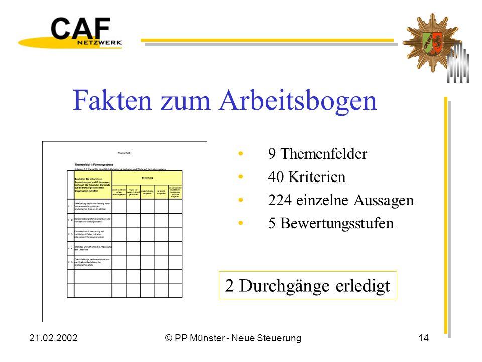 21.02.2002© PP Münster - Neue Steuerung14 Fakten zum Arbeitsbogen 9 Themenfelder 40 Kriterien 224 einzelne Aussagen 5 Bewertungsstufen 2 Durchgänge erledigt