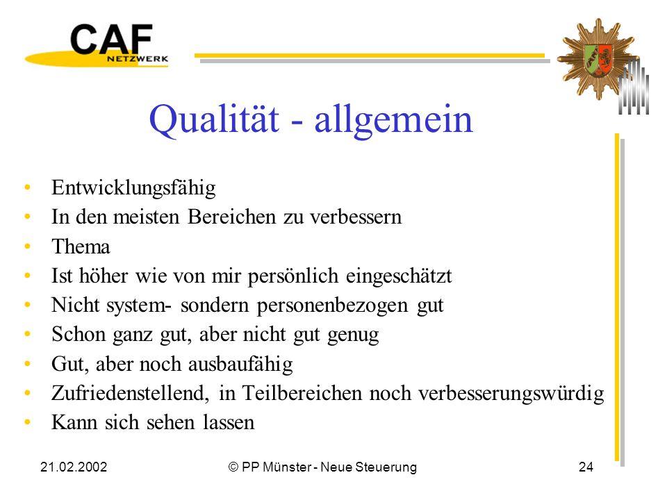 21.02.2002© PP Münster - Neue Steuerung24 Qualität - allgemein Entwicklungsfähig In den meisten Bereichen zu verbessern Thema Ist höher wie von mir persönlich eingeschätzt Nicht system- sondern personenbezogen gut Schon ganz gut, aber nicht gut genug Gut, aber noch ausbaufähig Zufriedenstellend, in Teilbereichen noch verbesserungswürdig Kann sich sehen lassen