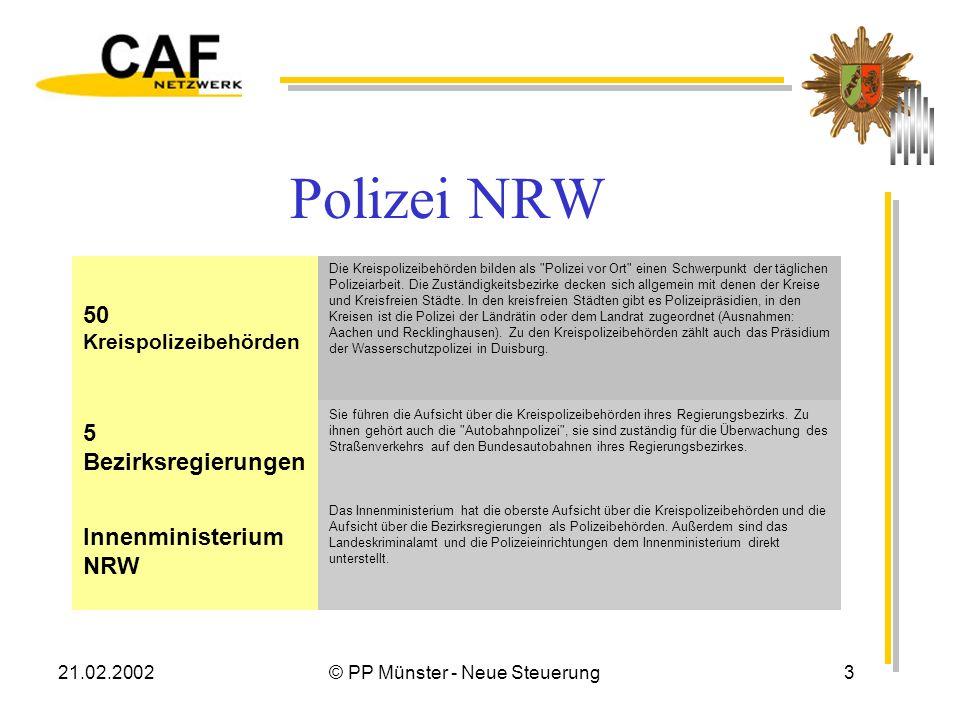 21.02.2002© PP Münster - Neue Steuerung3 Polizei NRW 50 Kreispolizeibehörden Die Kreispolizeibehörden bilden als Polizei vor Ort einen Schwerpunkt der täglichen Polizeiarbeit.