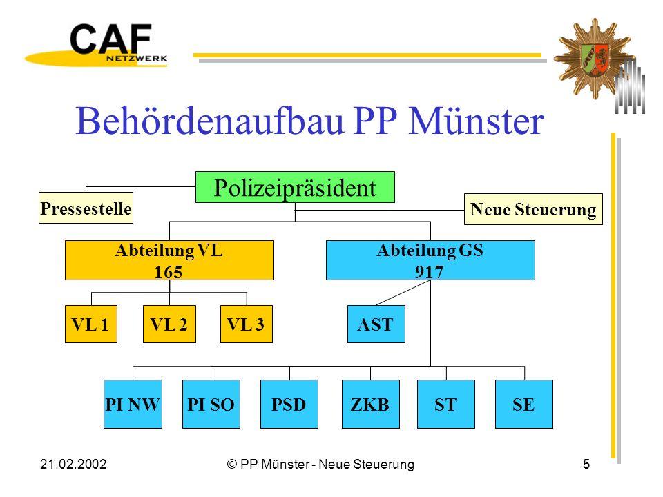 21.02.2002© PP Münster - Neue Steuerung16 Spielregeln Eine Bewertung erfolgt nur aufgrund der eigenen Wahrnehmung, nicht nach dem Hören-Sagen.
