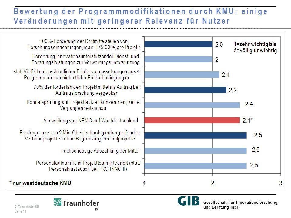© Fraunhofer ISI Seite 11 Gesellschaft für Innovationsforschung und Beratung mbH Bewertung der Programmmodifikationen durch KMU: einige Veränderungen mit geringerer Relevanz für Nutzer