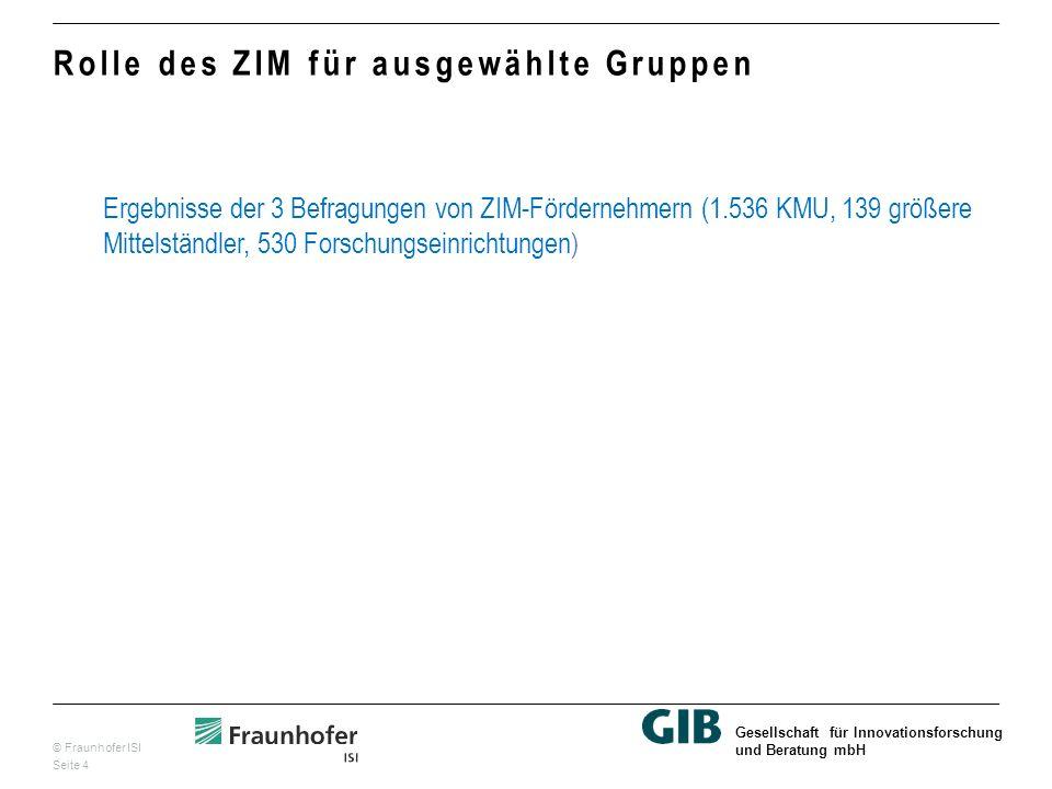 © Fraunhofer ISI Seite 4 Gesellschaft für Innovationsforschung und Beratung mbH Rolle des ZIM für ausgewählte Gruppen Ergebnisse der 3 Befragungen von ZIM-Fördernehmern (1.536 KMU, 139 größere Mittelständler, 530 Forschungseinrichtungen)