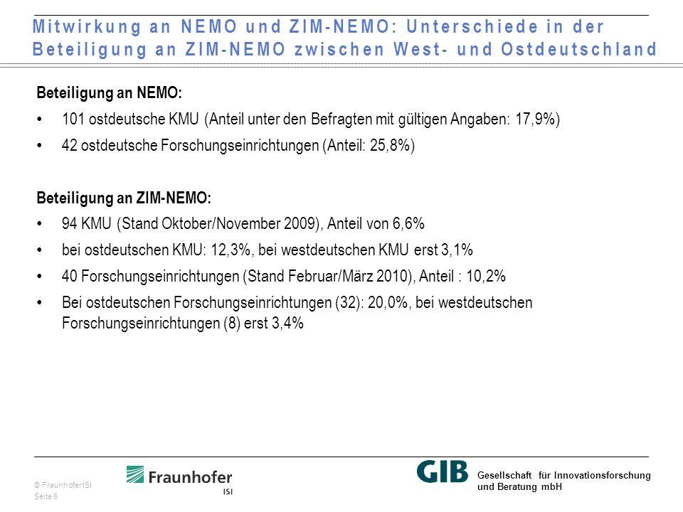 © Fraunhofer ISI Seite 6 Gesellschaft für Innovationsforschung und Beratung mbH Mitwirkung an NEMO und ZIM-NEMO: Unterschiede in der Beteiligung an ZIM-NEMO zwischen West- und Ostdeutschland Beteiligung an NEMO: 101 ostdeutsche KMU (Anteil unter den Befragten mit gültigen Angaben: 17,9%) 42 ostdeutsche Forschungseinrichtungen (Anteil: 25,8%) Beteiligung an ZIM-NEMO: 94 KMU (Stand Oktober/November 2009), Anteil von 6,6% bei ostdeutschen KMU: 12,3%, bei westdeutschen KMU erst 3,1% 40 Forschungseinrichtungen (Stand Februar/März 2010), Anteil : 10,2% Bei ostdeutschen Forschungseinrichtungen (32): 20,0%, bei westdeutschen Forschungseinrichtungen (8) erst 3,4%