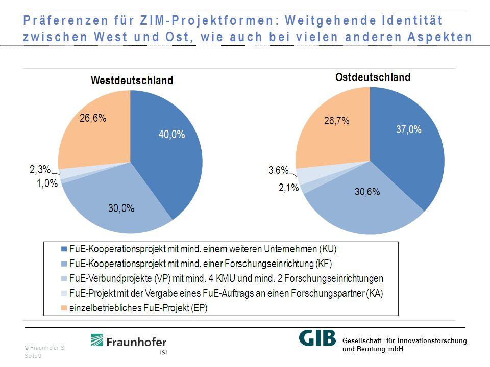 © Fraunhofer ISI Seite 9 Gesellschaft für Innovationsforschung und Beratung mbH Präferenzen für ZIM-Projektformen: Weitgehende Identität zwischen West und Ost, wie auch bei vielen anderen Aspekten