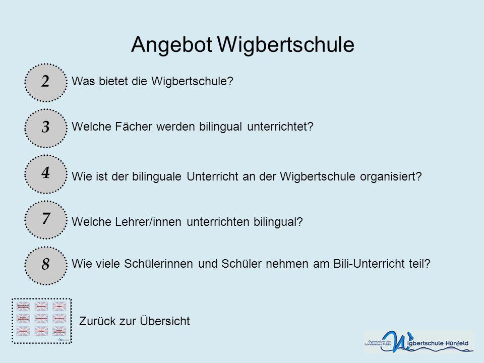 Angebot Wigbertschule Was bietet die Wigbertschule? 2 4 3 7 Welche Lehrer/innen unterrichten bilingual? Welche Fächer werden bilingual unterrichtet? Z