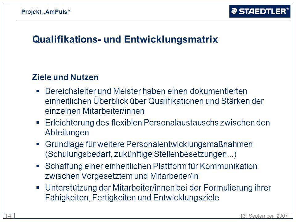 Projekt AmPuls 14 13. September 2007 Qualifikations- und Entwicklungsmatrix Ziele und Nutzen Bereichsleiter und Meister haben einen dokumentierten ein