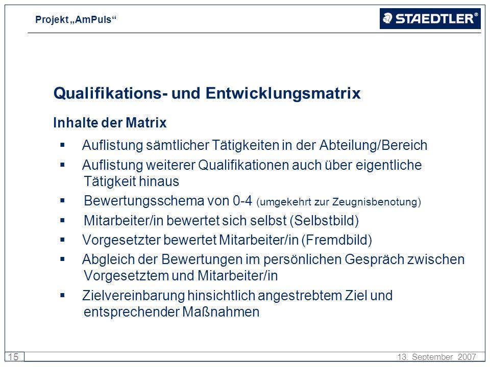 Projekt AmPuls 15 13. September 2007 Qualifikations- und Entwicklungsmatrix Inhalte der Matrix Auflistung sämtlicher Tätigkeiten in der Abteilung/Bere