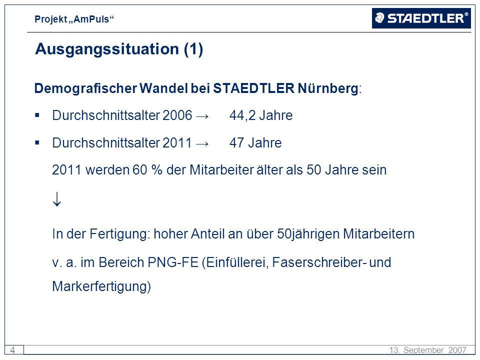 Projekt AmPuls 4 13. September 2007 Ausgangssituation (1) Demografischer Wandel bei STAEDTLER Nürnberg: Durchschnittsalter 2006 44,2 Jahre Durchschnit
