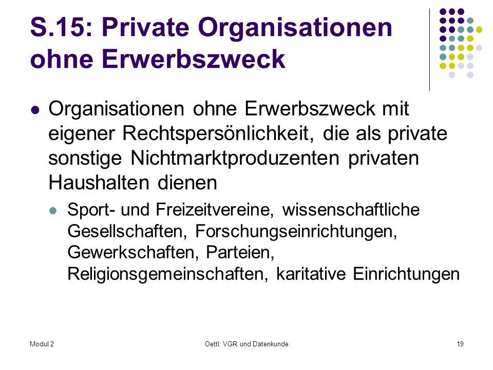 Modul 2Oettl: VGR und Datenkunde19 S.15: Private Organisationen ohne Erwerbszweck Organisationen ohne Erwerbszweck mit eigener Rechtspersönlichkeit, d