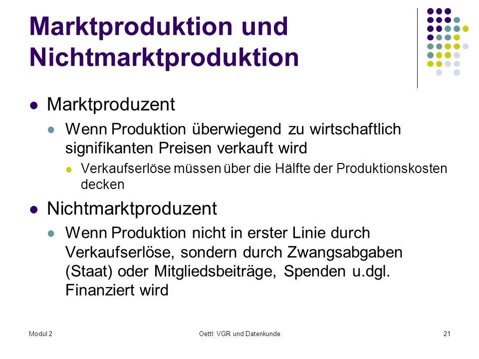 Modul 2Oettl: VGR und Datenkunde21 Marktproduktion und Nichtmarktproduktion Marktproduzent Wenn Produktion überwiegend zu wirtschaftlich signifikanten