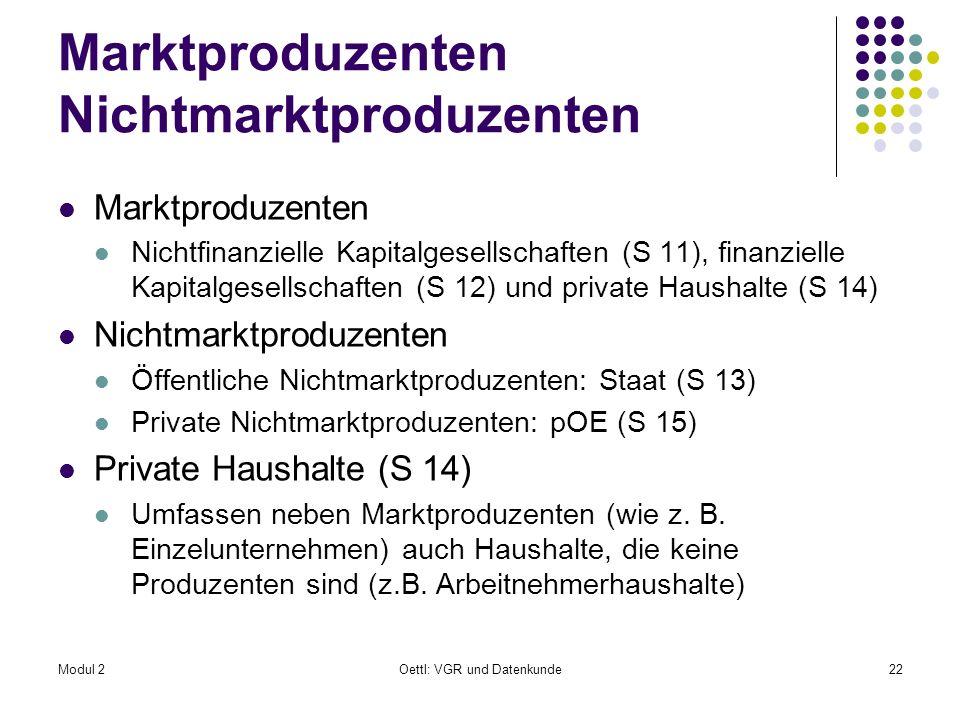 Modul 2Oettl: VGR und Datenkunde22 Marktproduzenten Nichtmarktproduzenten Marktproduzenten Nichtfinanzielle Kapitalgesellschaften (S 11), finanzielle