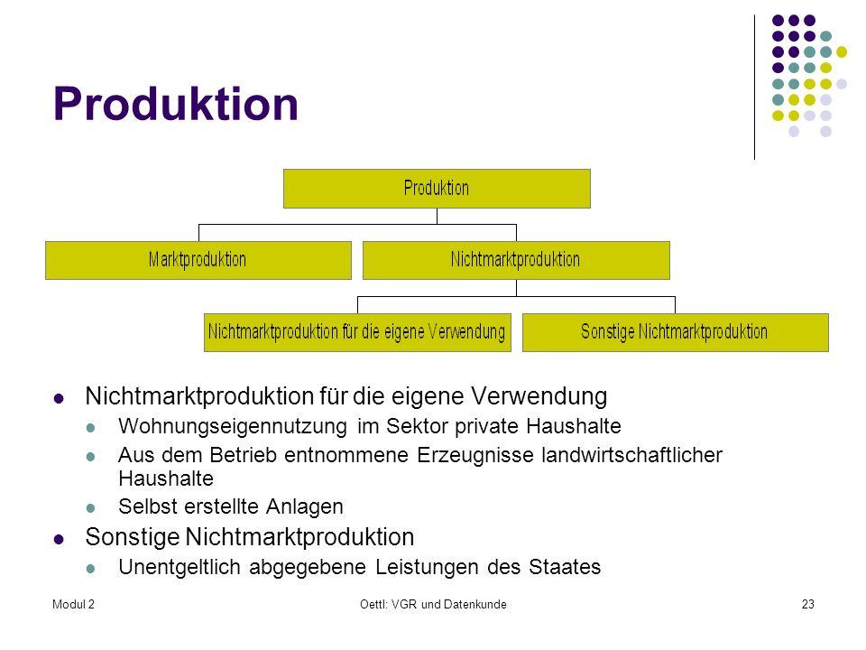 Modul 2Oettl: VGR und Datenkunde23 Produktion Nichtmarktproduktion für die eigene Verwendung Wohnungseigennutzung im Sektor private Haushalte Aus dem