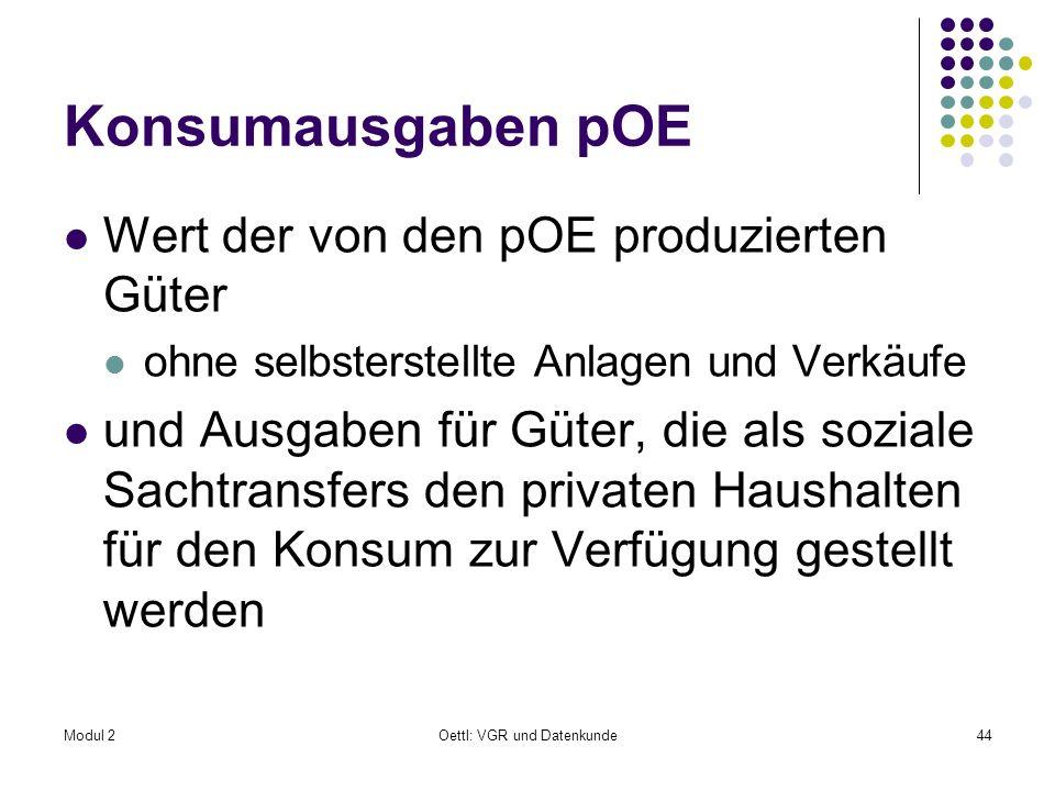 Modul 2Oettl: VGR und Datenkunde44 Konsumausgaben pOE Wert der von den pOE produzierten Güter ohne selbsterstellte Anlagen und Verkäufe und Ausgaben f