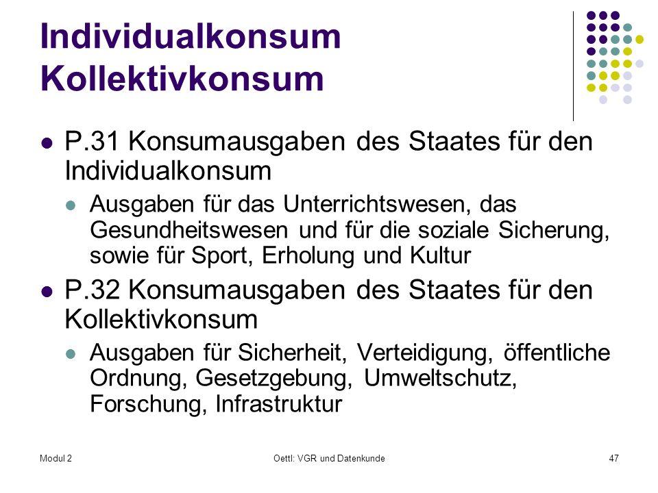 Modul 2Oettl: VGR und Datenkunde47 Individualkonsum Kollektivkonsum P.31 Konsumausgaben des Staates für den Individualkonsum Ausgaben für das Unterric