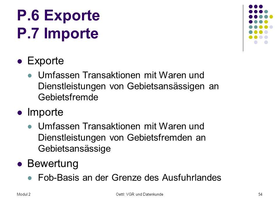 Modul 2Oettl: VGR und Datenkunde54 P.6 Exporte P.7 Importe Exporte Umfassen Transaktionen mit Waren und Dienstleistungen von Gebietsansässigen an Gebi
