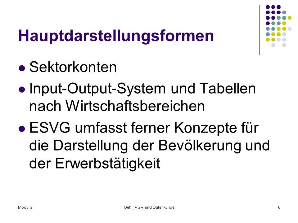 Modul 2Oettl: VGR und Datenkunde27 ÖNACE 2003