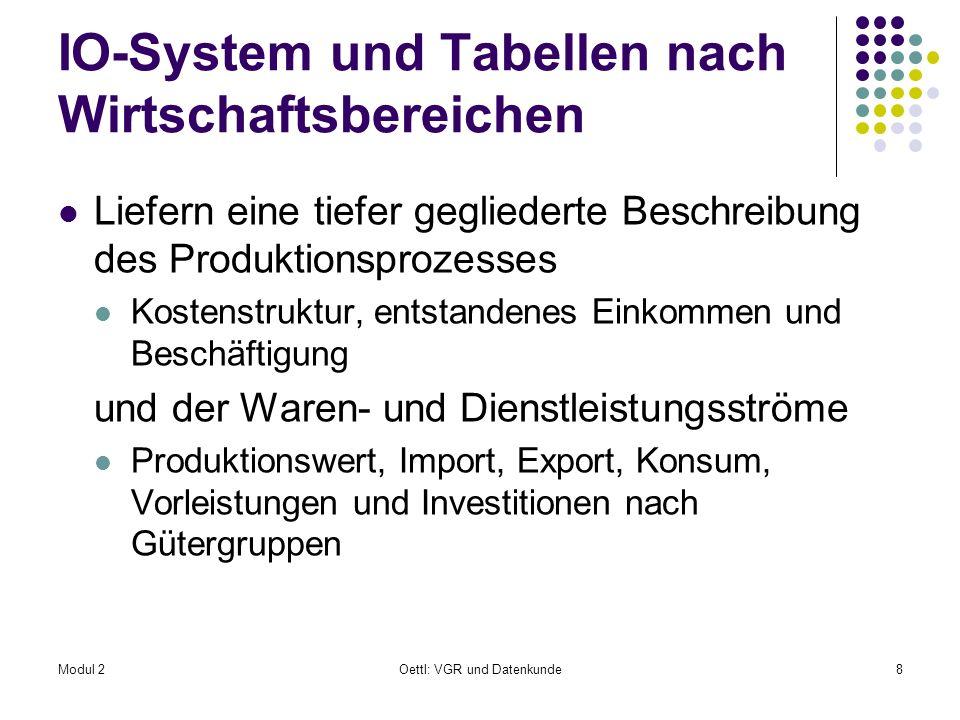 Modul 2Oettl: VGR und Datenkunde59 D.3 Subventionen Laufende Zahlungen des Staates oder von Institutionen der EU an Produzenten, um den Umfang der Produktion, ihre Verkaufspreise oder die Entlohnung der Produktionsfaktoren zu beeinflussen D.31 Gütersubventionen Betreffen vor allem landwirtschaftliche Güter D.39 Sonstige Subventionen Subventionen auf die Lohnsumme oder für die Beschäftigten, Zinszuschüsse, Subventionen zur Verringerung der Umweltverschmutzung u.a.m