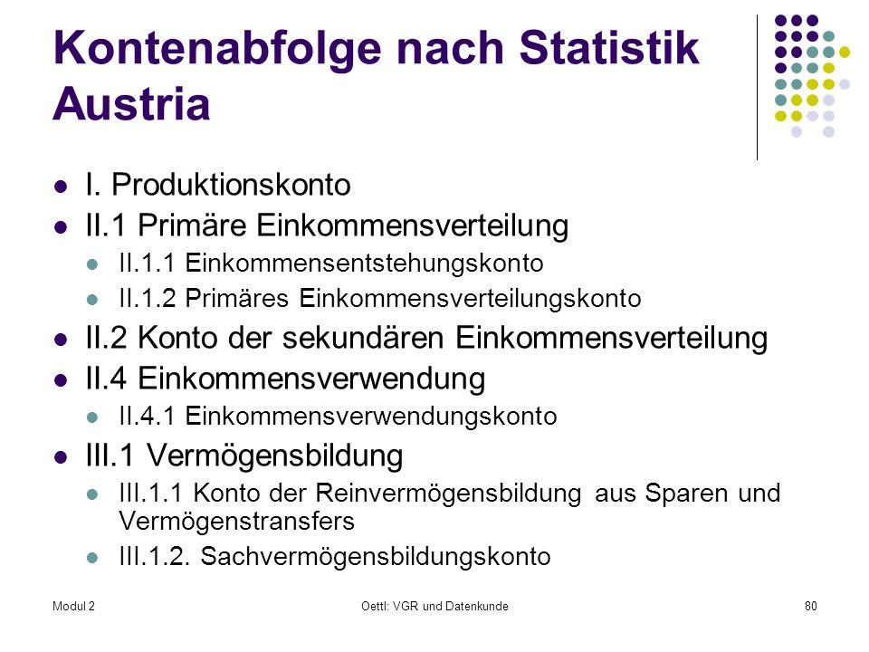 Modul 2Oettl: VGR und Datenkunde80 Kontenabfolge nach Statistik Austria I. Produktionskonto II.1 Primäre Einkommensverteilung II.1.1 Einkommensentsteh