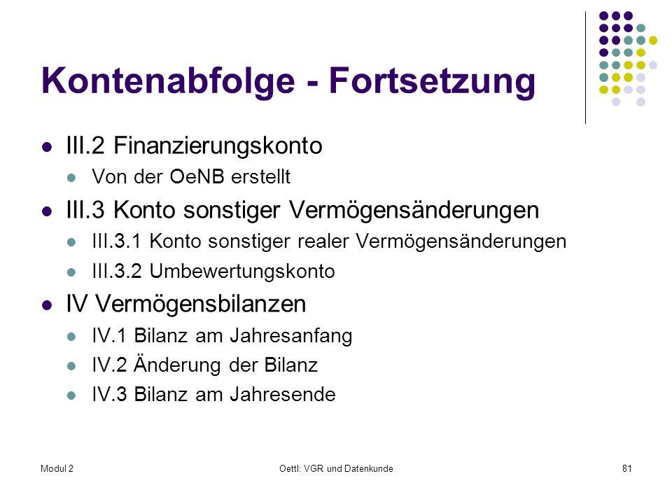 Modul 2Oettl: VGR und Datenkunde81 Kontenabfolge - Fortsetzung III.2 Finanzierungskonto Von der OeNB erstellt III.3 Konto sonstiger Vermögensänderunge