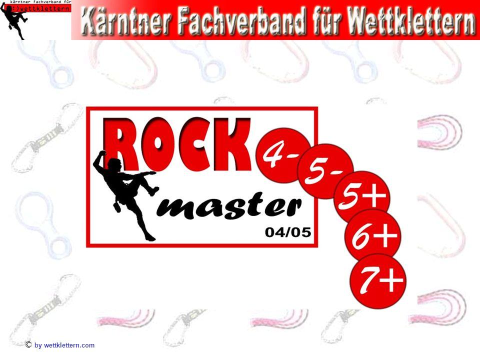 © by wettklettern.com Schwierigkeiten: Route geschafft oder nicht 1.